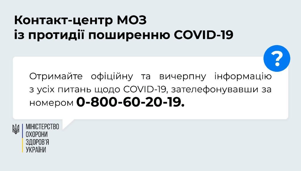 «Горячая линия» по COVID: на что чаще всего жалуются украинцы