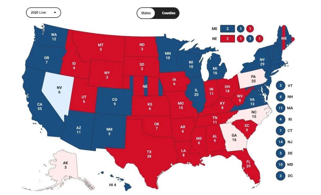 Выборы президента США: кто побеждает