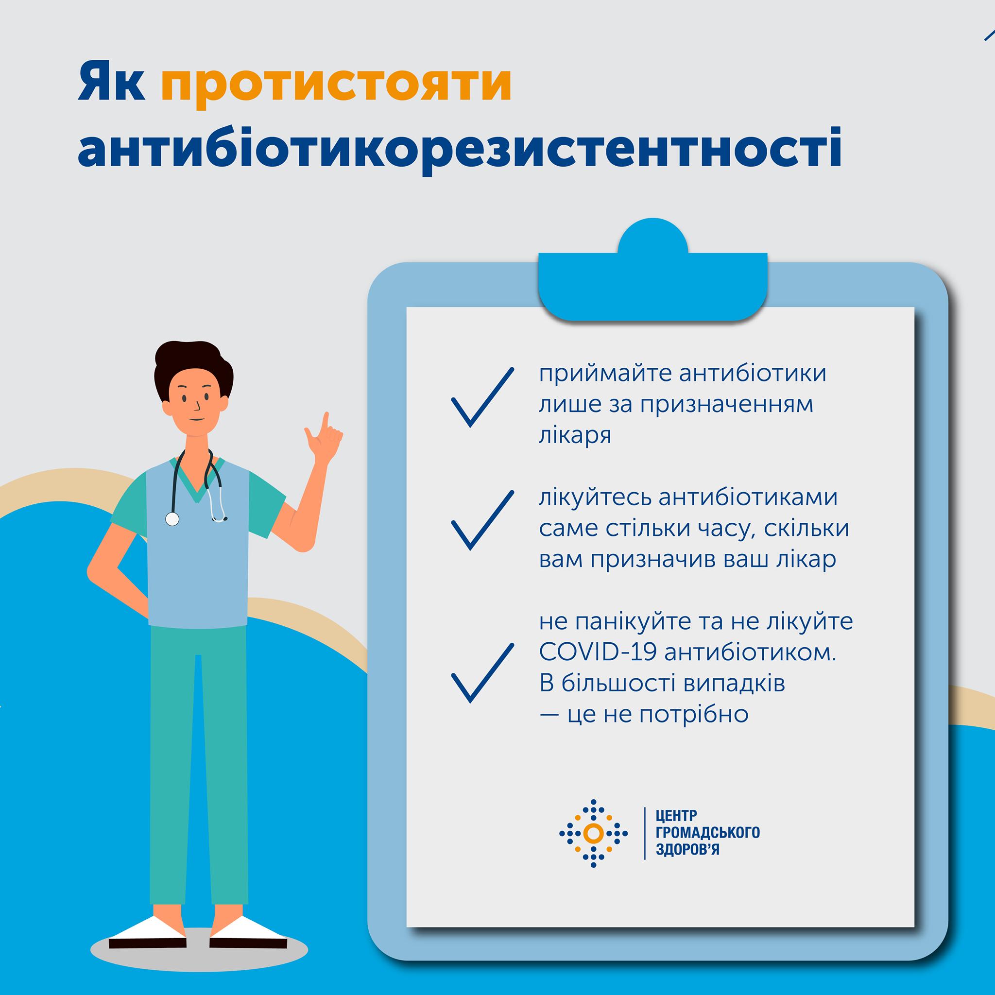 COVID-19 и антибиотики: украинцам сообщили об ужасных последствиях