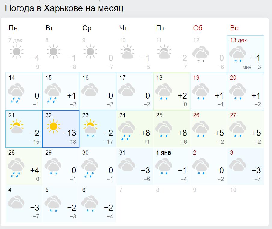 Погода в Україні в новорічну ніч: синоптики оновили прогноз