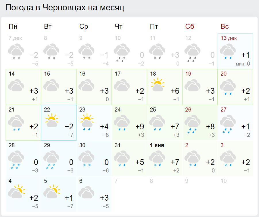 Погода в Украине в новогоднюю ночь: синоптики обновили прогноз