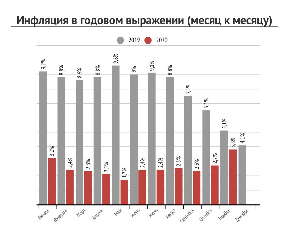 В Украине начали расти цены на продукты: что подорожало больше всего