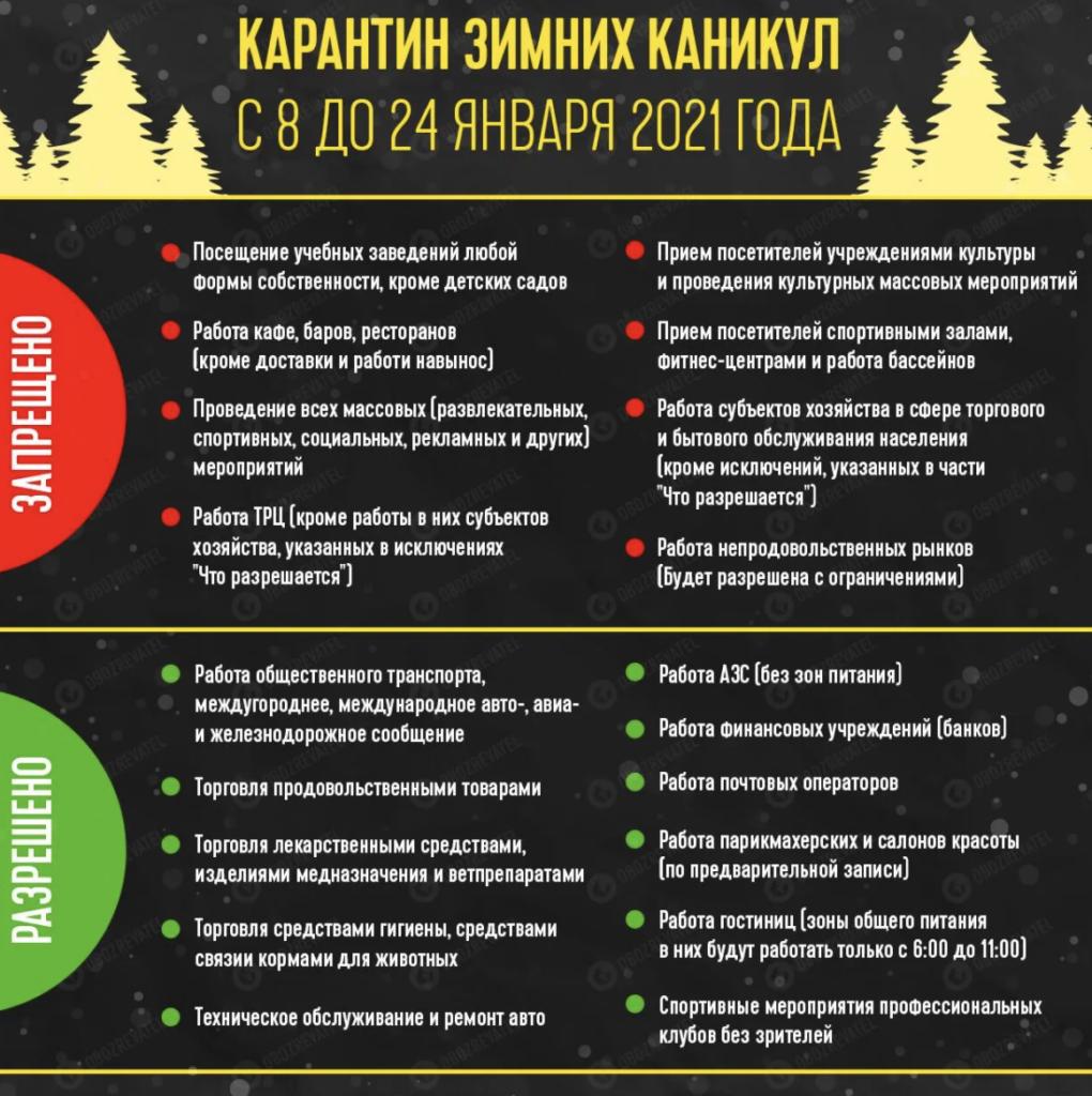 Степанов зізнався, чому ресторанам дозволили працювати до ранку на Новий рік