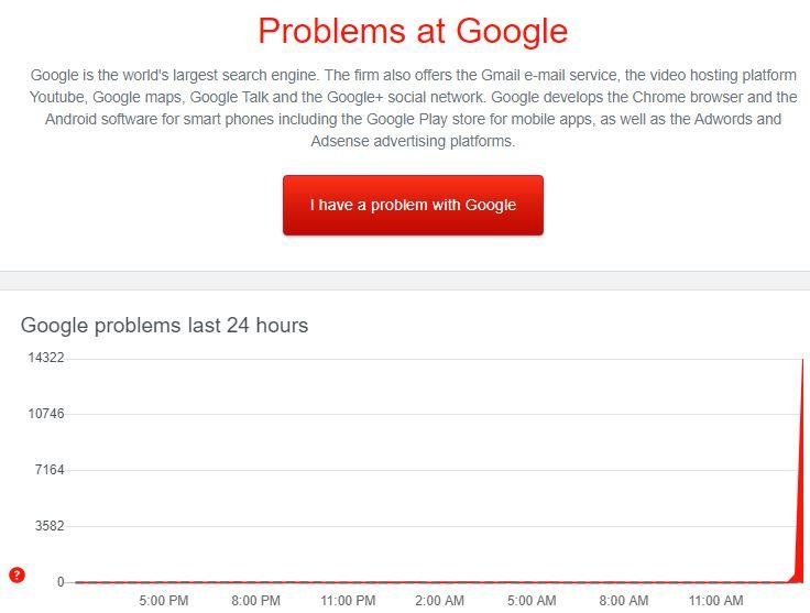 Google и YouTube перестали работать: что известно о масштабном сбое