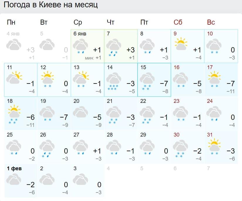 Люті морози і снігопади: синоптики змінили прогноз погоди на січень