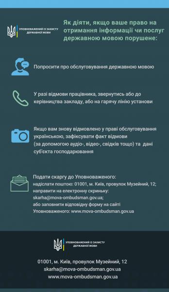 Как действовать в случае нарушения права на обслуживание на украинском языке: появилась инструкция