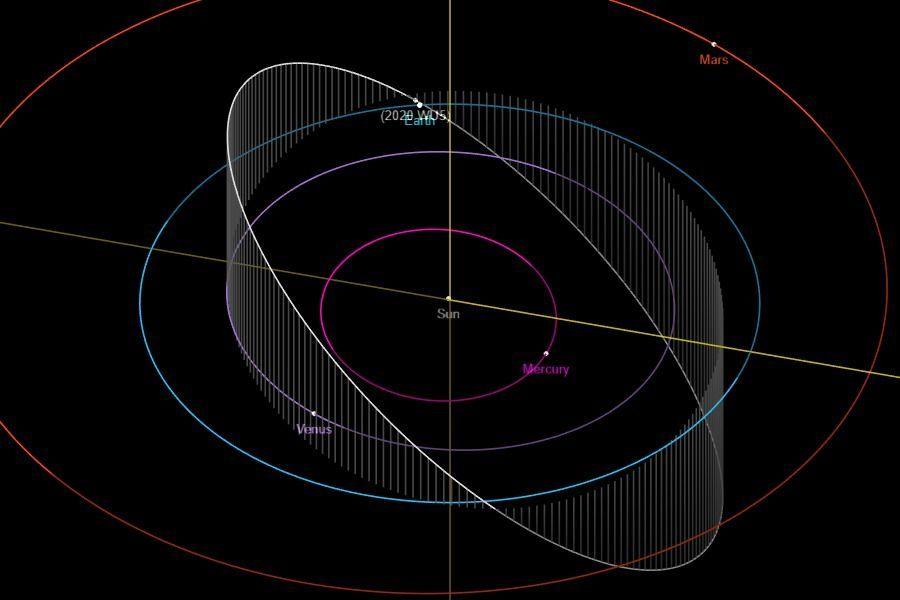 До Землі наближається небезпечний астероїд: що про нього відомо – фото