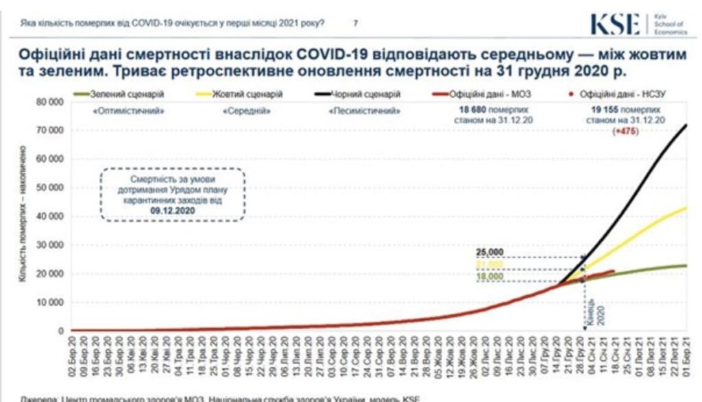 В Украине каждая третья больница перегружена COVID-19 больными
