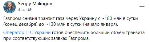 Газпром різко скоротив транзит газу через Україну