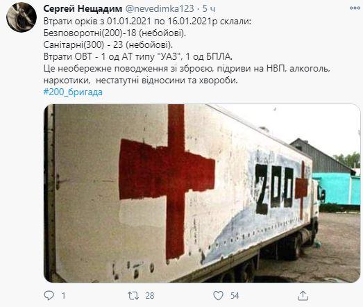 Озвучені рекордні втрати бойовиків на Донбасі з початку року