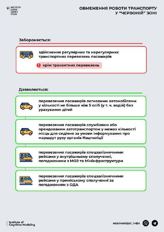 """У """"червоній"""" зоні карантину заборонено роботу громадського транспорту"""