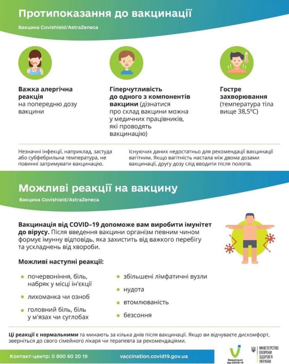 Какие побочные эффекты могут наблюдаться после вакцинации препаратом CoviShield
