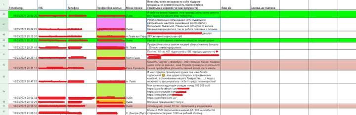 В сеть «слили» личные данные украинцев, которые хотят вакцинироваться от коронавируса