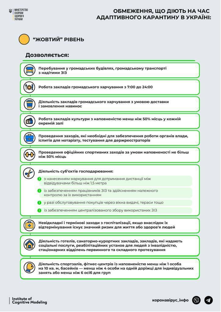 Будут ли усиливать карантин на Пасху: Степанов сделал заявление