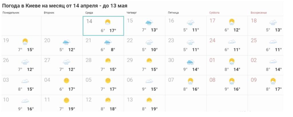 Когда закончатся дожди и непогода: детальный прогноз погоды на месяц — карта