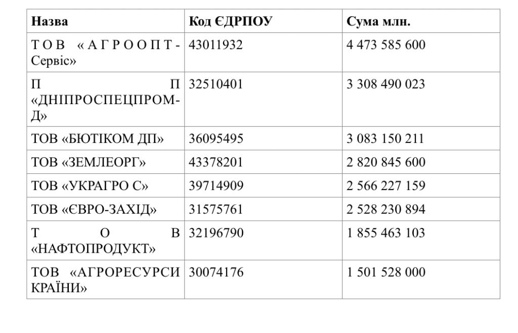 Конвертатор Артур — Натан Золотаревский — VIP обнал для президента
