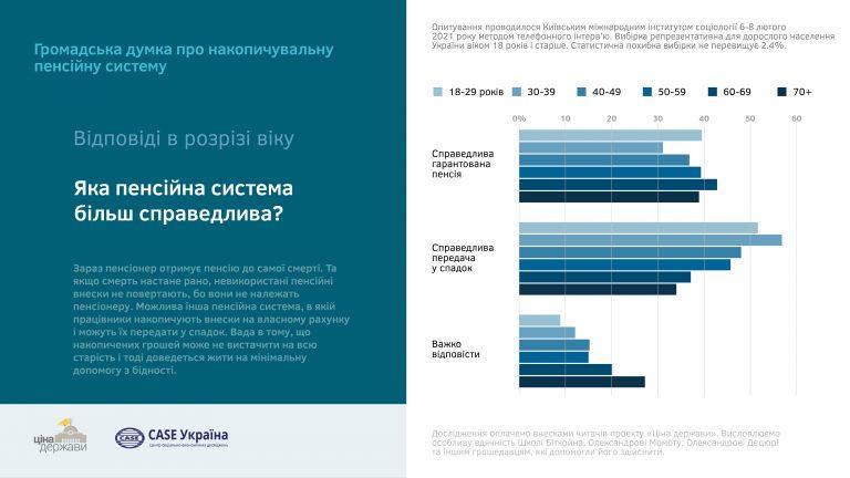 Почему украинцы отказываются копить деньги на пенсию: главные причины