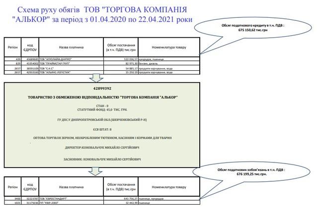 Конвертатор Костянтин Круглов займається обналом під прикриття скандальних Юлії Шадевської та Ганни Чуб