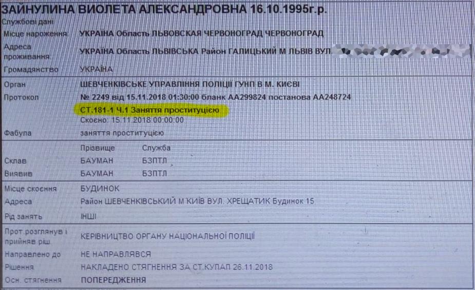 Скандальний суддя Печерського суду попався на виправданні п'яних водійок: серед них «дівчина за викликом» Віолета Зайнуліна