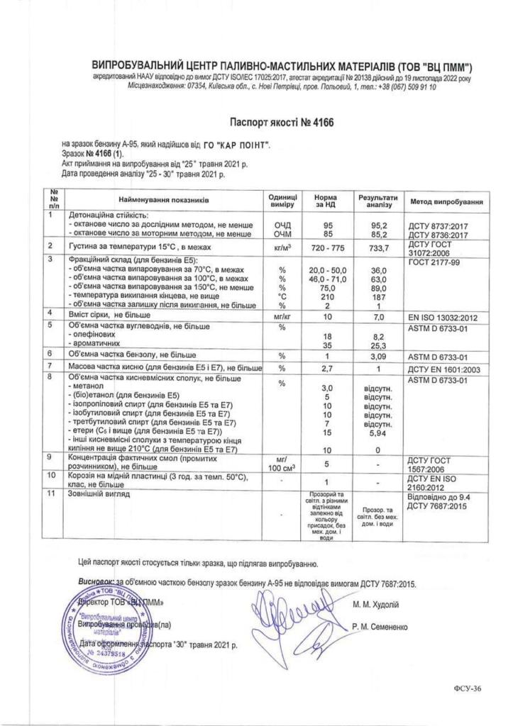 ОККО труїть українців канцерогеном: дослідження виявило триразове перевищення вмісту бензолу в бензині «А-95»