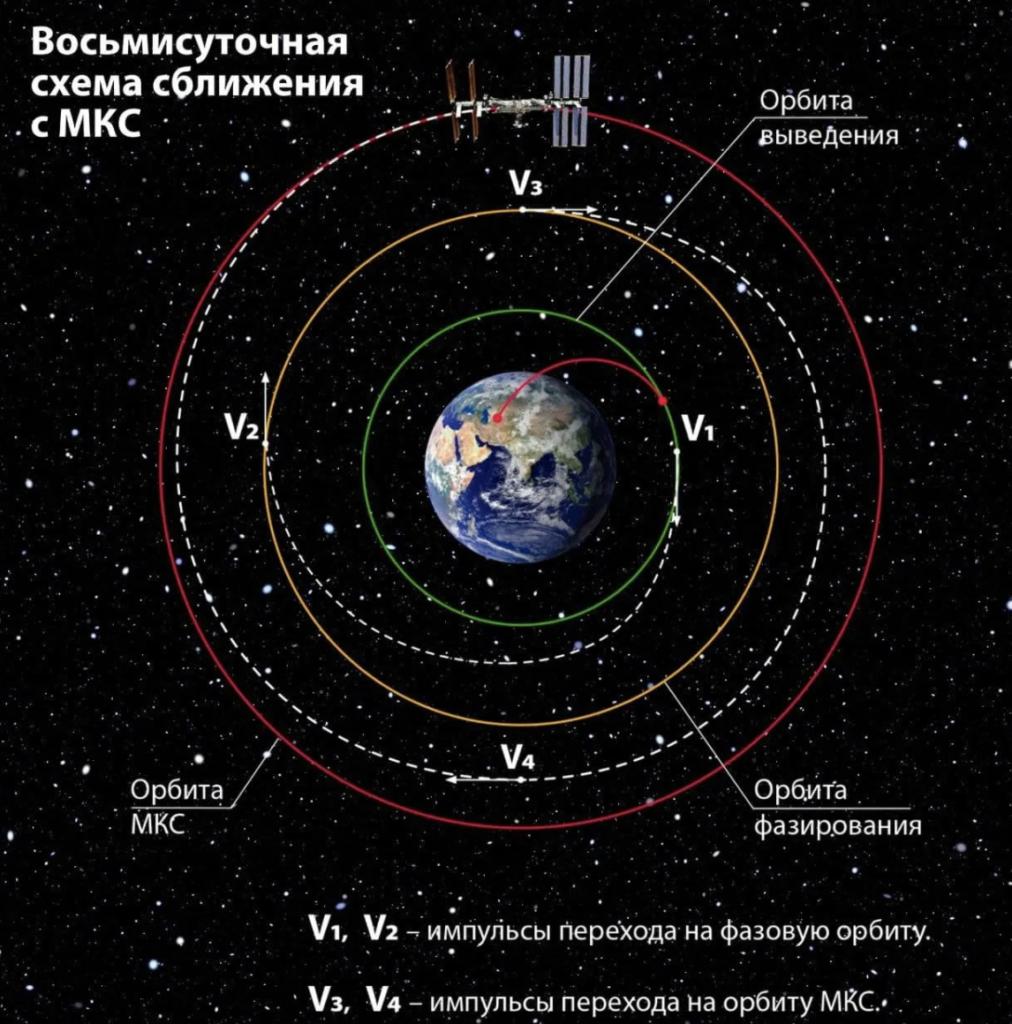 Российский модуль «Наука» может рухнуть на Землю: остались сутки