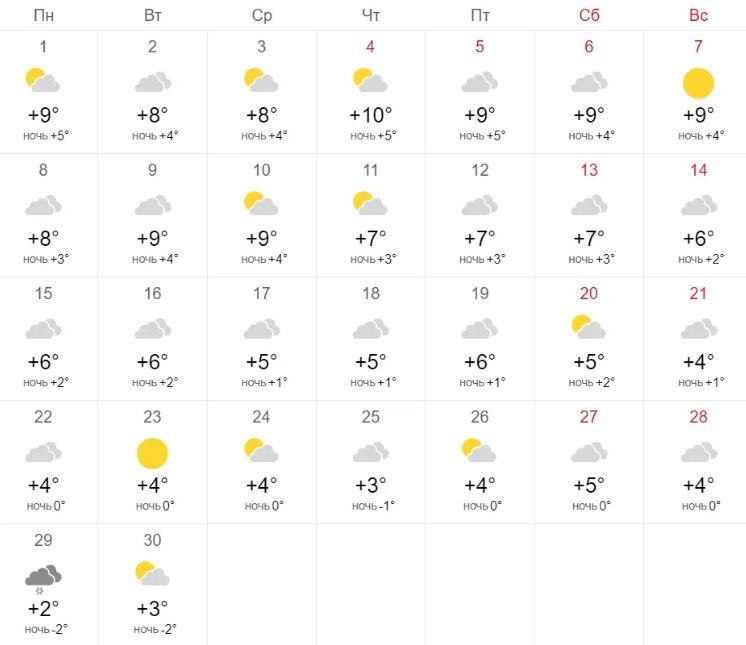 Погода в Украине осенью: когда ждать первых заморозков и снега