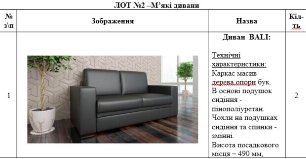 Депутати витратять 1,5 млн на елітні меблі в Раду