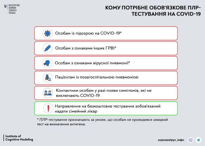 Карантин в Украине: в красную зону могут перевести 4 области